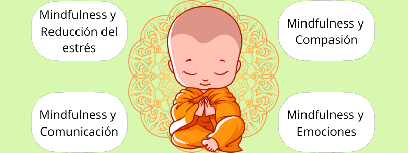 4 cursos mindfulness